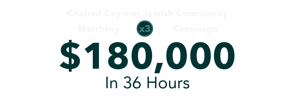 $540,000 in 30 Hours! This is BIG. We need your help. Right now.